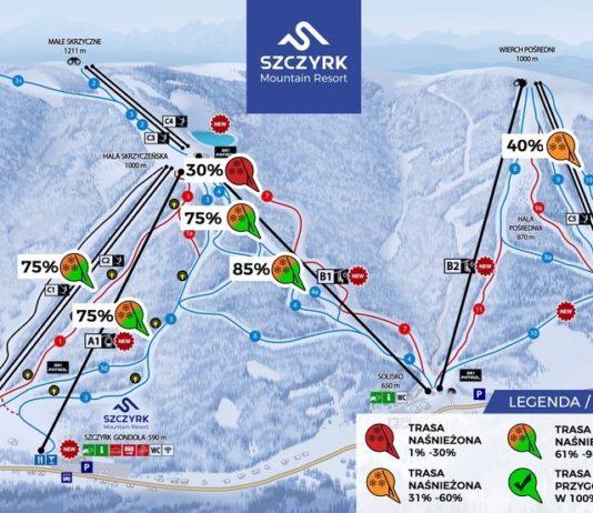 narty w szczyrku